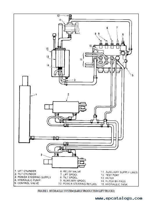 Hyster Class 1 B160 J25-35BS Electric Motor Rider Trucks PDF