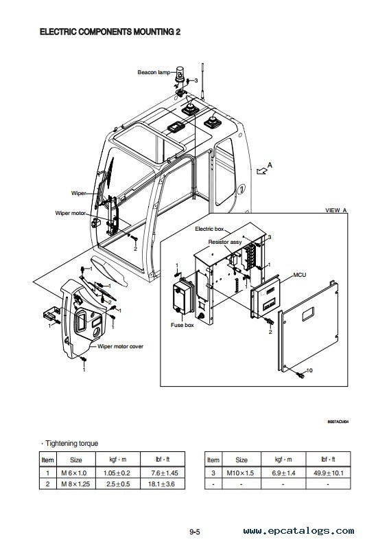 Hyundai R800LC-7A Crawler Excavator Repair Manual PDF Download