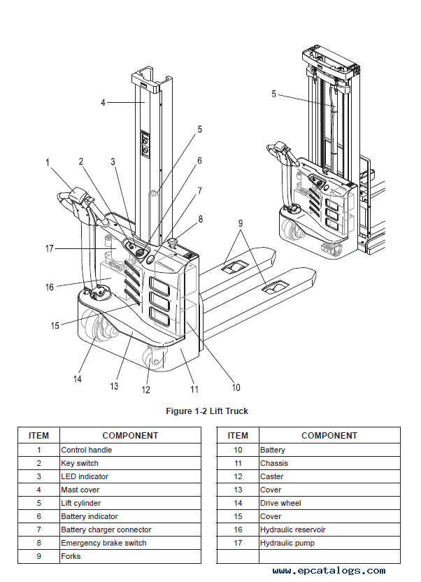 Clark Electric Stacker WS 10, WS 10M Service Manual PDF