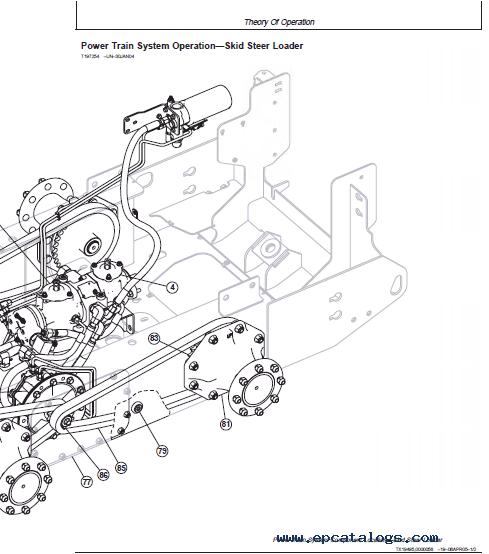 John Deere 317, 320, CT322 Loader Operation & Test Manual