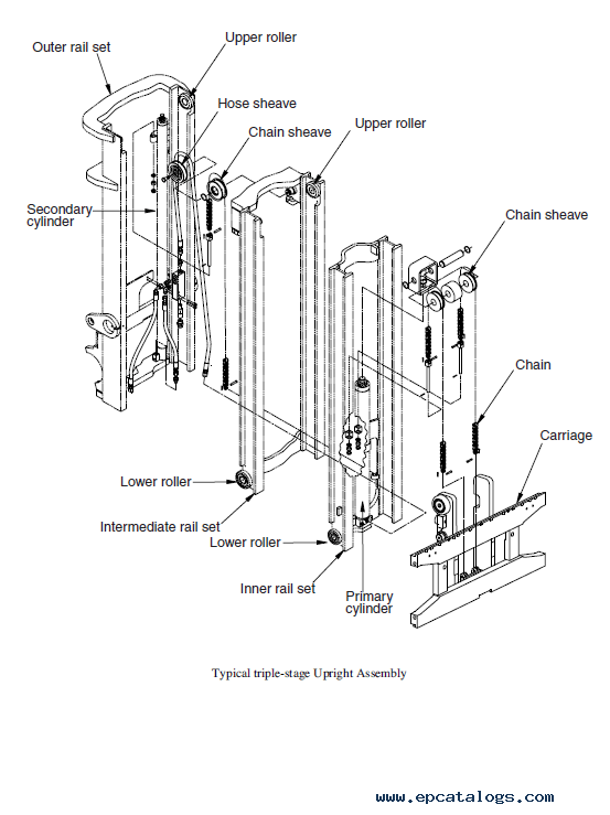 Clark Forklift ECX20-32, EPX20-32 PDF Service Manual Download