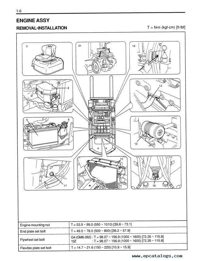 Toyota 7fdu60 Alternator Wiring Diagram,fdu • Kreativmind.co