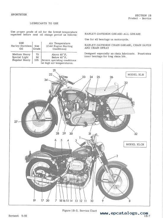 Download Harley Davidson Sportster 1959-1969 Service PDF