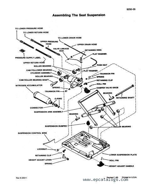 CASE 2094,2294 and 3294 Tractors PDF Service Manual