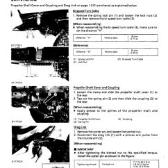 Outlet And Switch Wiring Diagram Leg Muscle Labeled Kubota B1700 B2100 B2400 Tractor Workshop Manual Pdf