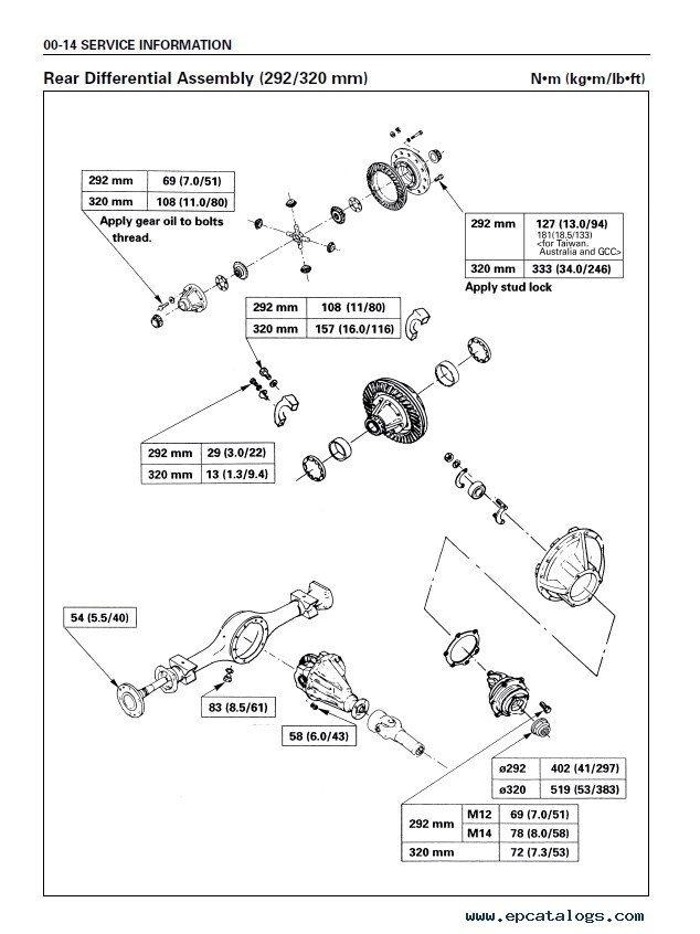 isuzu nkr wiring diagram