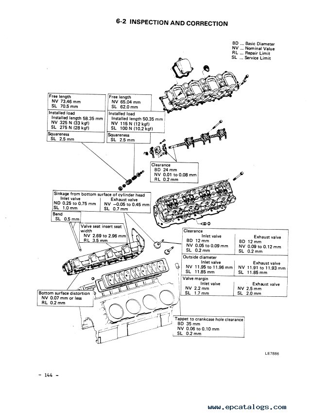 Mitsubishi diesel engine DC model for Kobelco vehicle PDF