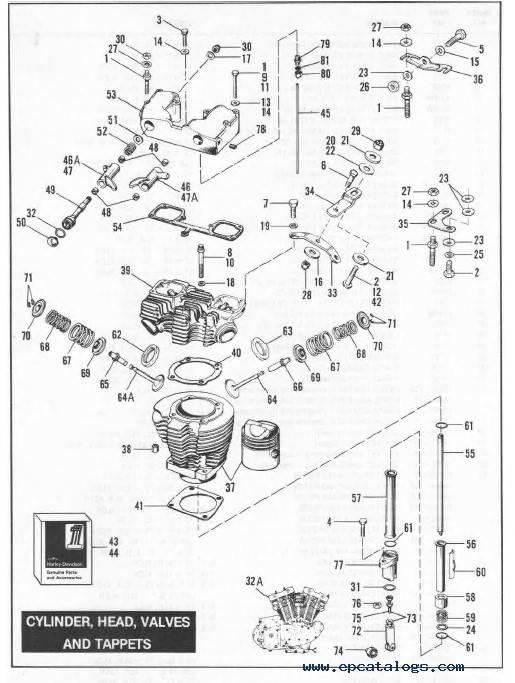 Harley Davidson Sportster XLH/XLCH-1000 1954-1978 Parts