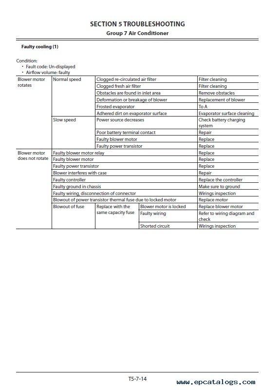 Hitachi Wheel Loader ZW550-5B Troubleshooting PDF