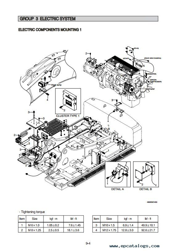 Hyundai R480LC9S, R520LC9S Crawler Excavator Repair Manual PDF