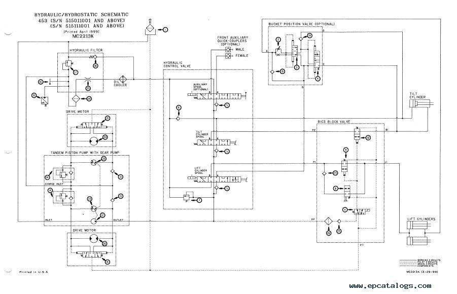 bobcat skid steer wiring diagram trusted wiring diagrams u2022 rh sivamuni com