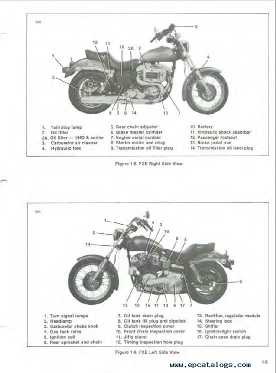 Harley Davidson FL/FX 1200/1340cc 4-Speed 1978-1984 PDF