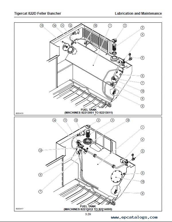 Download Tigercat Feller Buncher 822D Operator's Manual