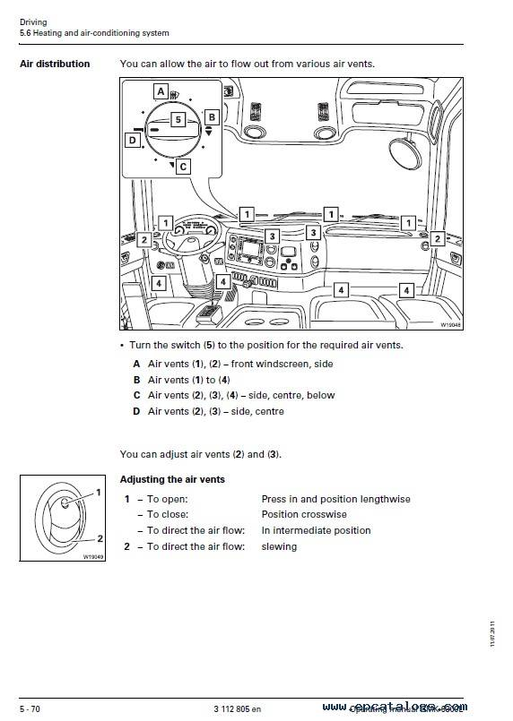 Grove Truck Crane GMK 6300L Operating Manual Driving PDF