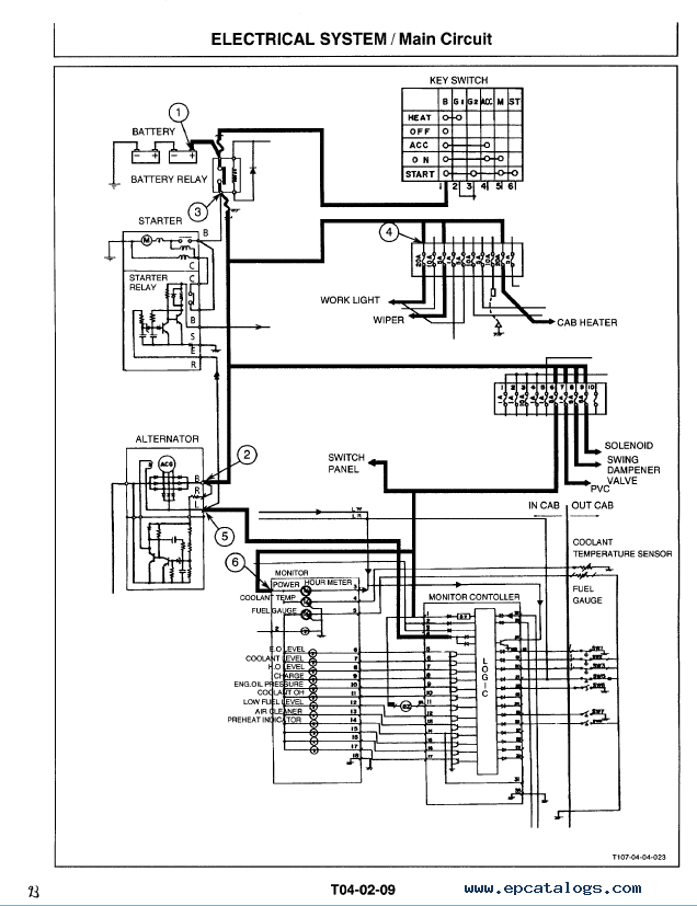 Wiring Diagram Hitachi Ex200lc 2 Free Download • Oasis-dl.co