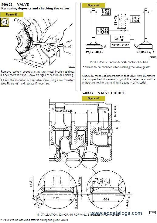 Iveco S30 ENT C FI SERIES Repair Manual Download