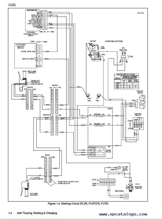 Harley Davidson Touring 2007 Diagnostics Service Manual pdf