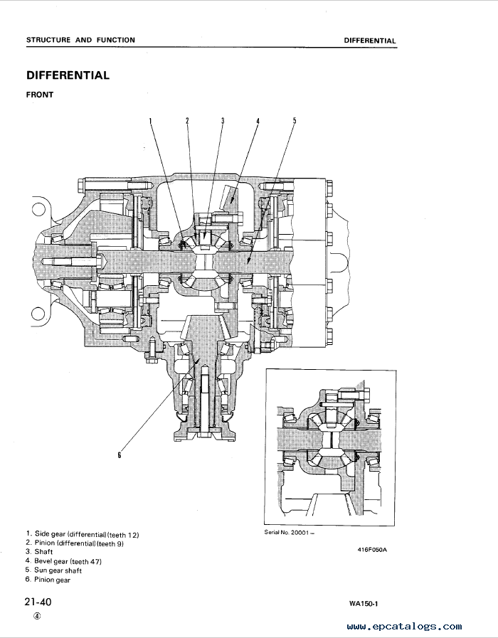 Komatsu WA150-1 Wheel Loader Shop Manual Download