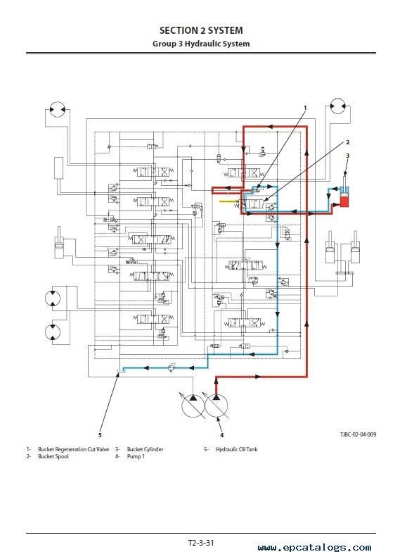 Hitachi Excavator ZX 670LC-5G Troubleshooting PDF