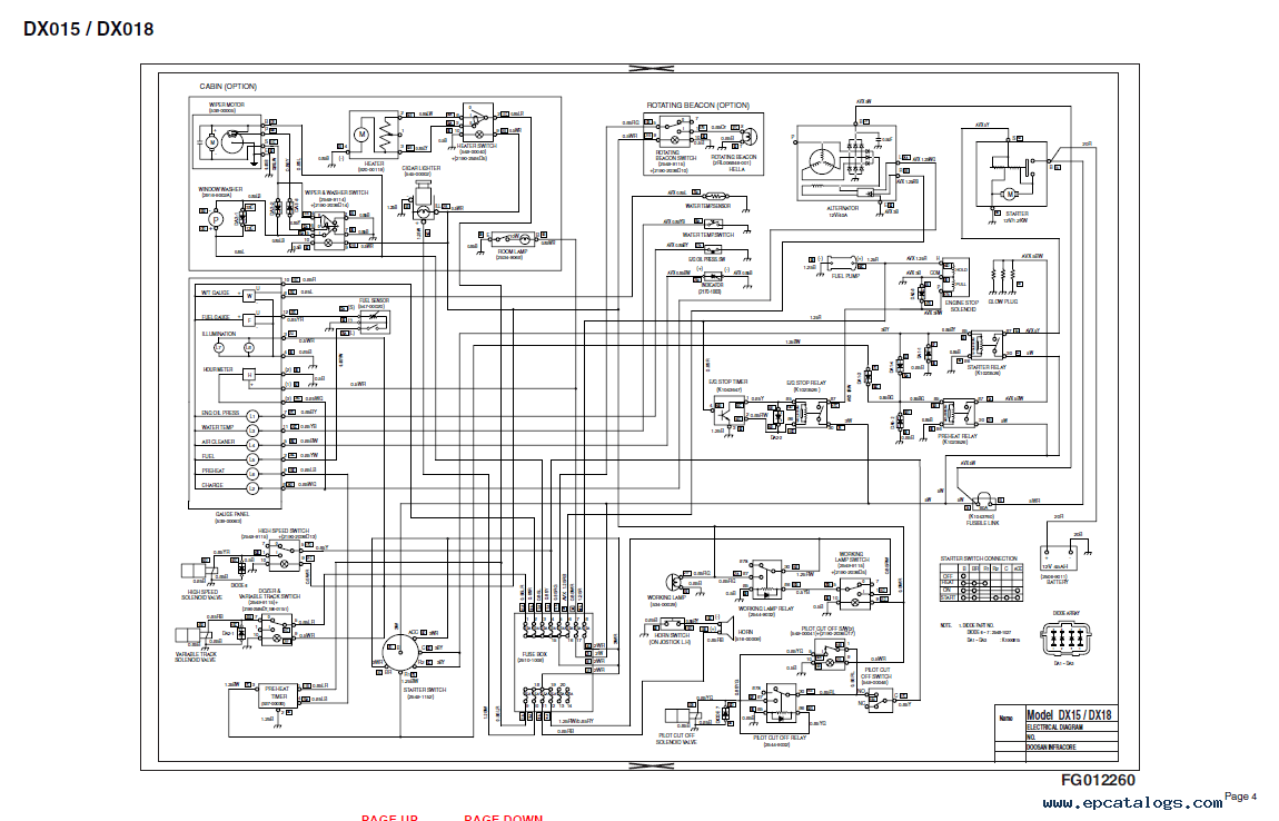 Schematic For Doosan Forklift Parts Crown Forklift Parts