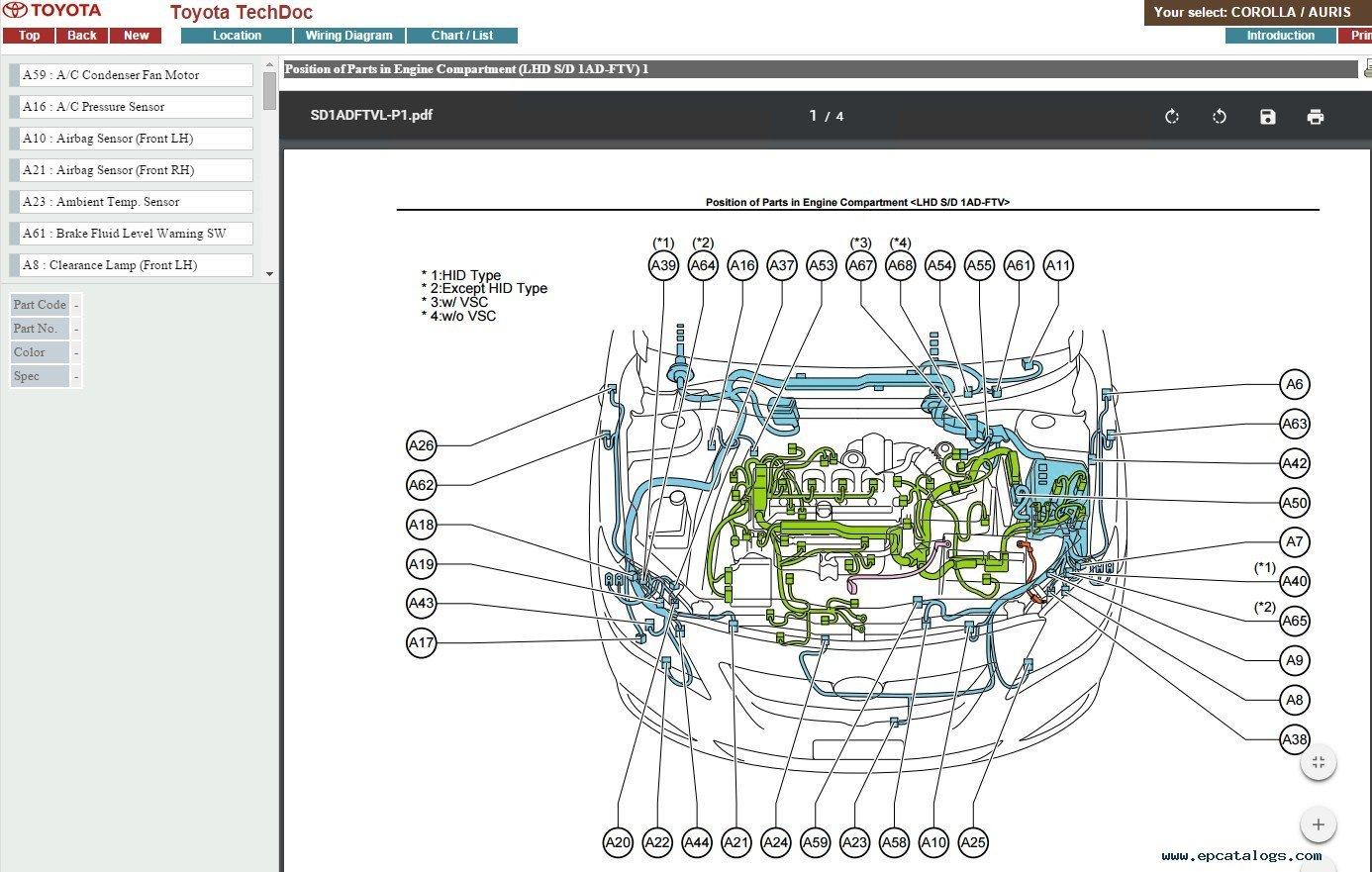 toyota auris wiring diagram 2000 buick lesabre corolla pdf manual
