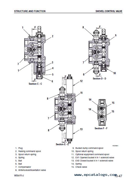 Komatsu Backhoe Loader WB97R-2 Set of manuals Download