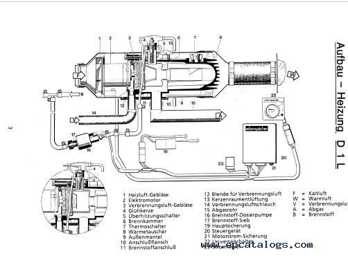Download Fendt Heater D1L D1LC Service Training Manual PDF