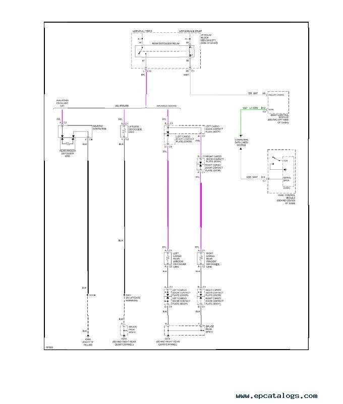 Chevrolet Tahoe 2000-2006 Service Repair Manual PDF