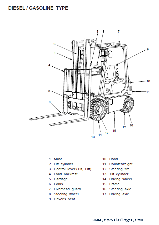 Clark Forklift CMP15-20s D/L PDF Service Manual Download