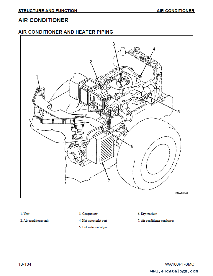 Komatsu WA180PT-3MC Wheel Loader Manual Download
