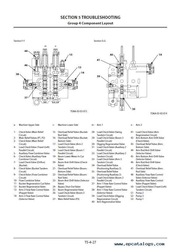 Hitachi Excavator ZX290LC(N)-5B Troubleshooting PDF