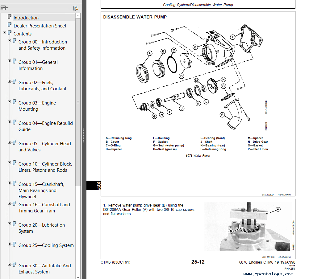 John Deere 6076 Diesel Engine Repair Manual CTM6