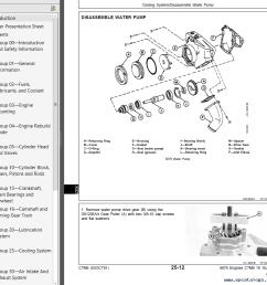 repair manual john deere 6076 diesel engine component technical manual ctm6 2 [ 1001 x 905 Pixel ]