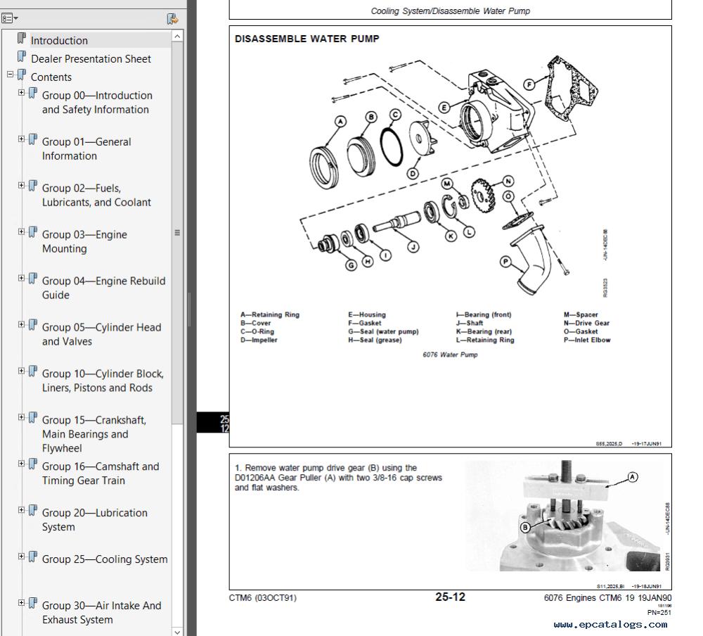 medium resolution of repair manual john deere 6076 diesel engine component technical manual ctm6 2