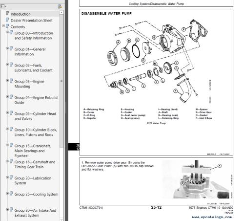 small resolution of repair manual john deere 6076 diesel engine component technical manual ctm6 2