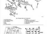 Chrysler PT Cruiser Service Manual 2001-2005 PDF