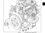 John Deere Gator Utility Vehicle HPX 4x2 & 4x4 Gas & Diesel