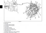 John Deere Gator Utility Vehicle TS TH 6x4 Diesel