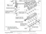 caterpillar GP15N GP18N D20N DP25N DP30N DP35N PDF