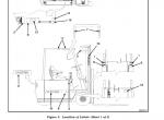 Hyster Class 1 C203 A1.00-1.50XL Motor Rider Trucks PDF