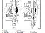 Hyster Class 1 D098 Europe Electric Motor Rider Trucks PDF