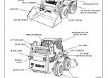 Bobcat S175, S185 Turbo Loader Service Manual PDF Download