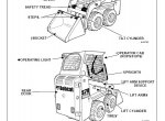 Bobcat S70 Skid-Steer Loader Service Manual PDF