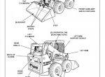 Bobcat S650 Skid-Steer Loader Service Manual PDF