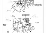 Bobcat S750 Skid-Steer Loader Service Manual PDF