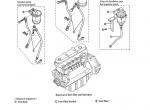 Download Mitsubishi Engine S4S/S6S Service Manual PDF