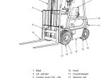 Clark Forklift CMP15-20s D/L PDF Service Manual Download