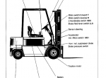 Clark forklift CEM 20-30 with LT 201A-Control PDF Download