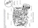 Terex Maxtrak 1000 ConeCrusher Operation & Maintenance PDF
