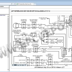 International Truck Wiring Diagram Pioneer Avh P3200bt 2013 Vacuum Auto